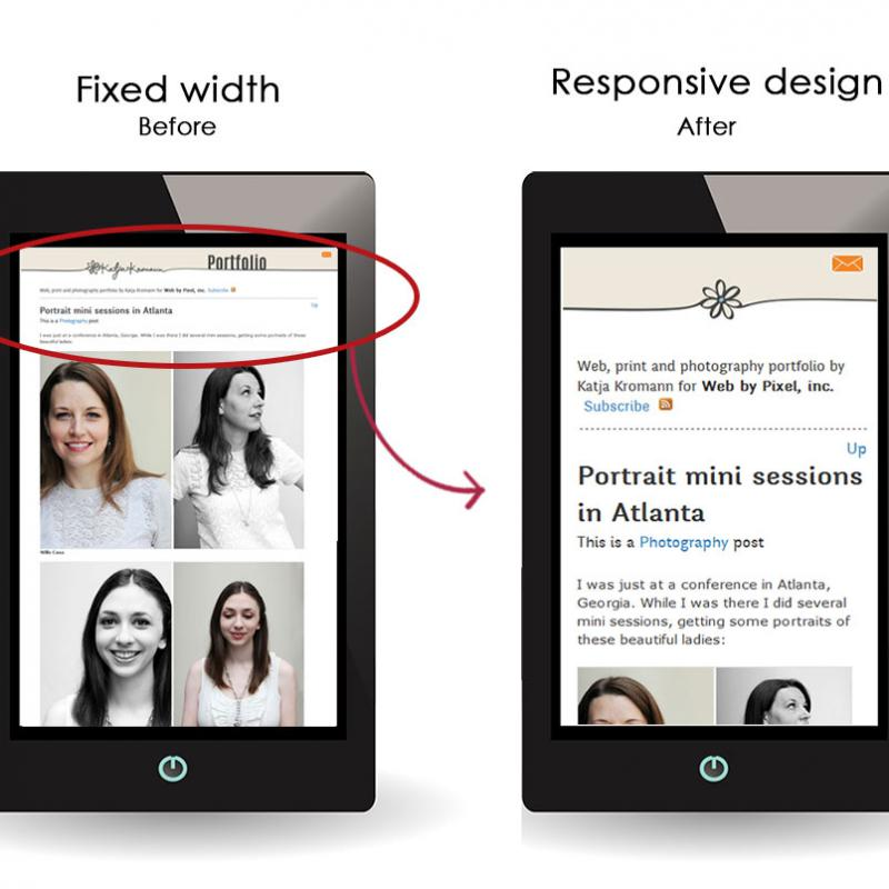 Responsive web design - mobile first
